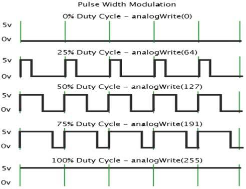 pwm-outputs.jpg