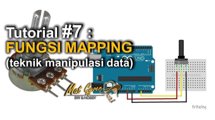 T7 CF - Fungsi Mapping