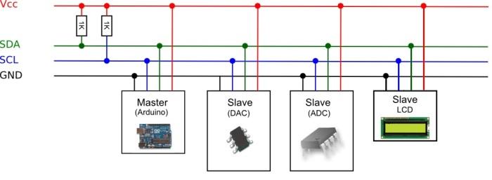i2c-diagram